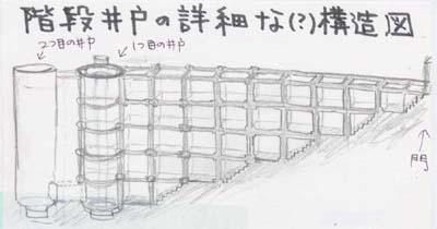 階段井戸の図
